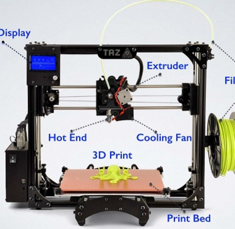 Hardware-components-of-FDM-3D-Printers